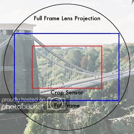 Cross-Section-lens-projection.jpg