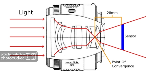 focal-length-cross-section.jpg