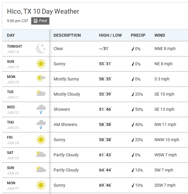 Hico weather - Edited.png