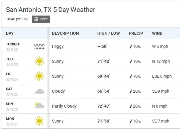 San Antonio - Edited (1).png